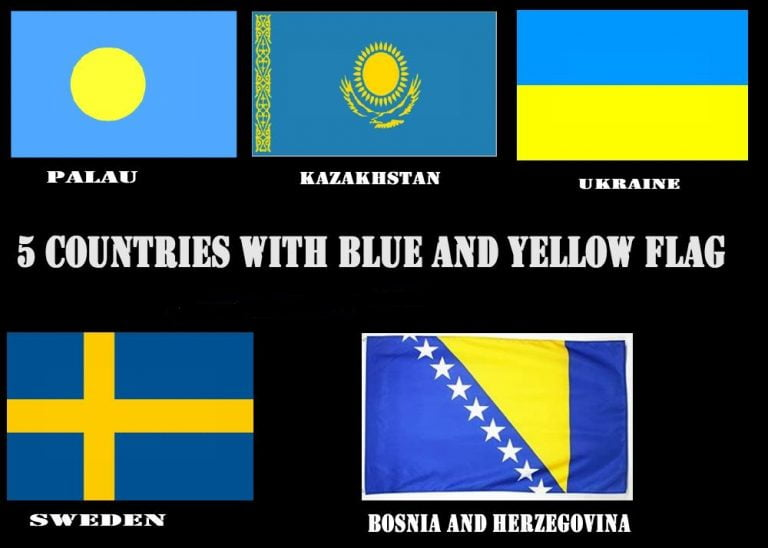 Blue Yellow Flag (Countries, States, Symbols, Meaning and Fact)