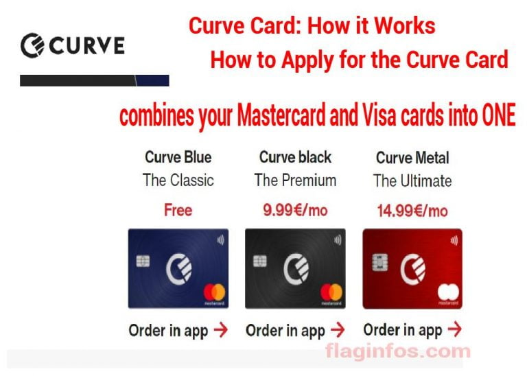 Curve Card: How it Works, Costs, How to Apply for the Curve Card (combines your Mastercard and Visa cards into ONE)