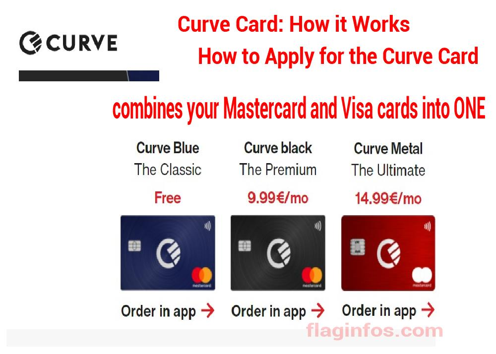 Curve Card: How it Works, Costs, How to Apply for the Curve Card