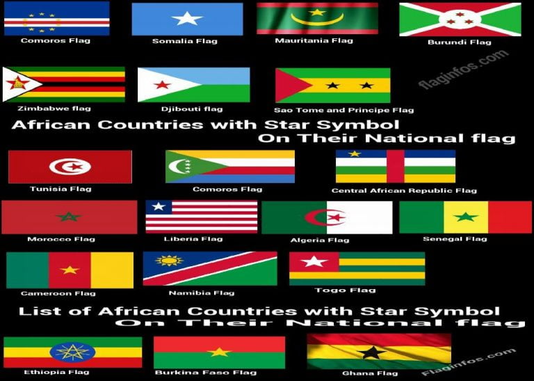 African Countries with Star Symbol On Their National flag (Meaning and Design)