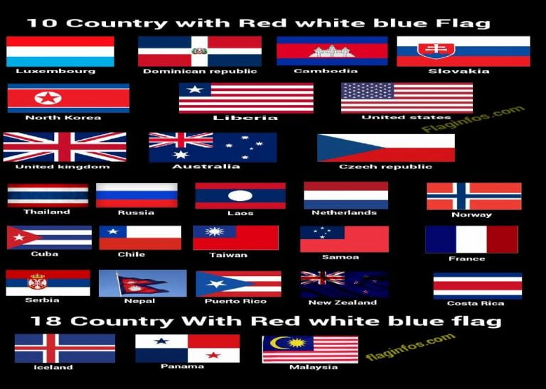 Red White Blue Flag (Countries, symbolize, Meaning and Fact)