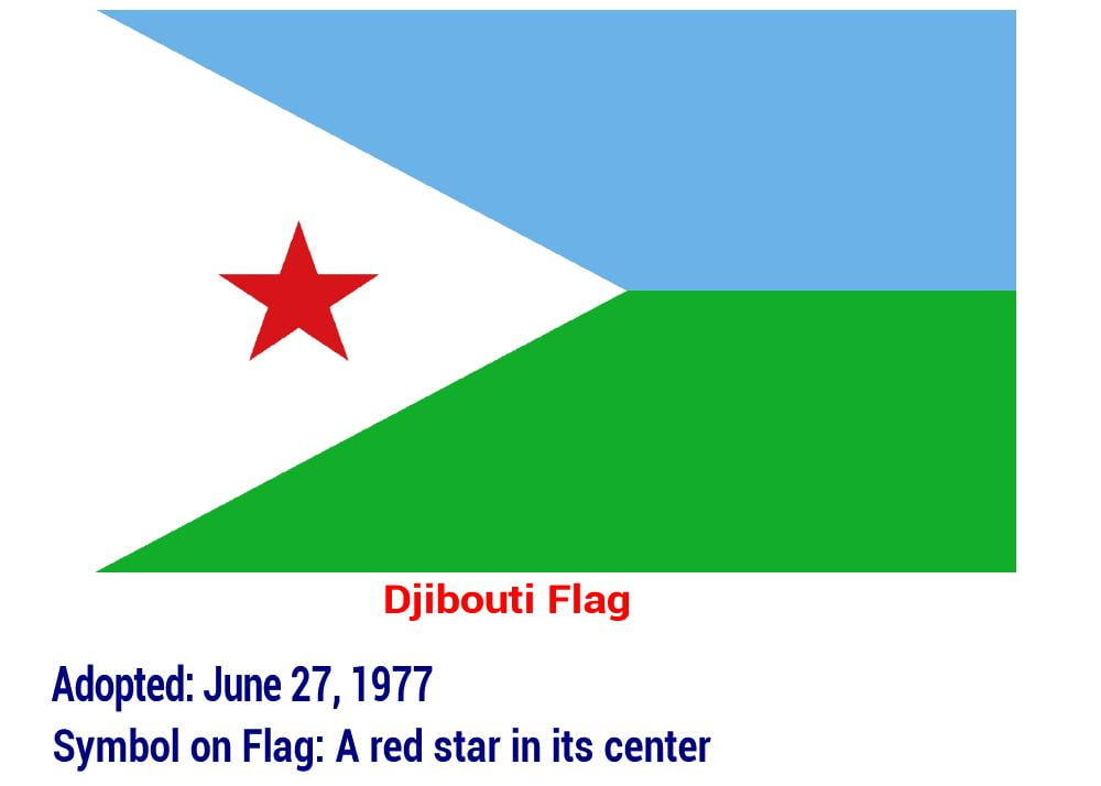 djibouti-flag-star-symbol