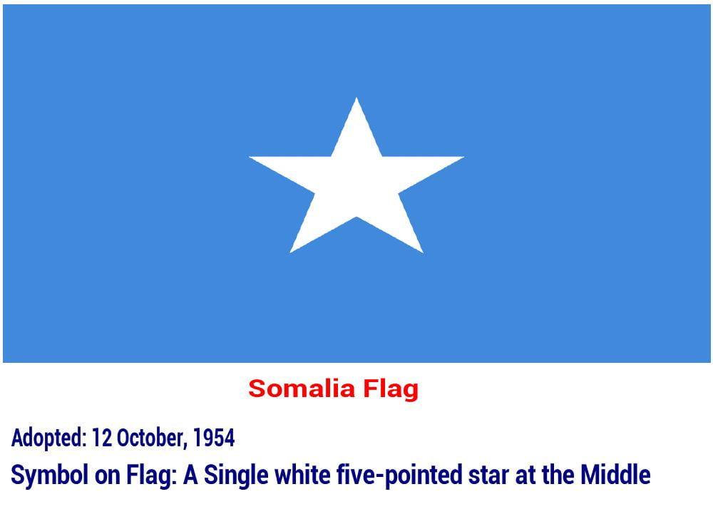 somalia-flag-star-symbol