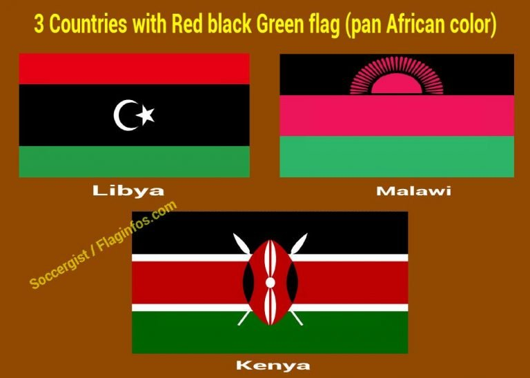Red black Green flag Pan-African colors (Countries, Symbols, Meaning and Fact)