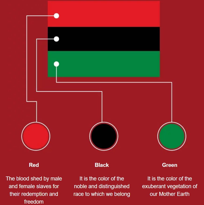 What do the colors of the Pan-African flag mean