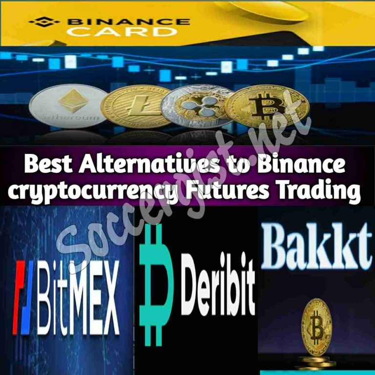 The Top 5 Best Alternatives to Binance cryptocurrency Futures Trading